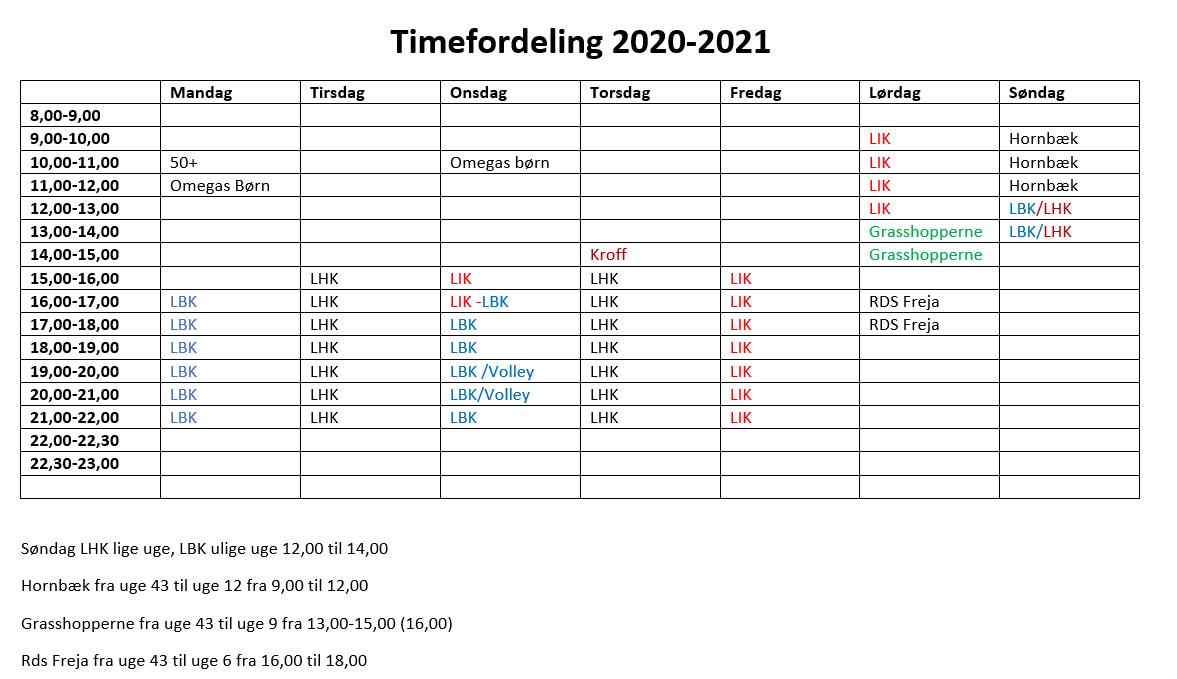 Timefordeling 2020-21